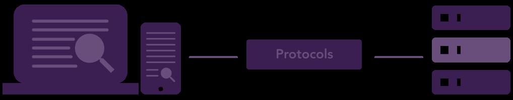 ikev2 vpn protocols